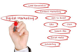 Internet marketing bureau Breda